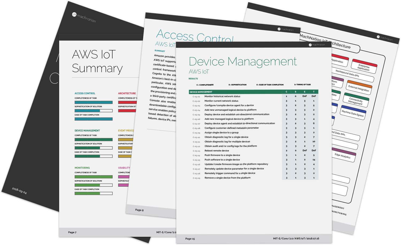 Flipboard: MIT-E Complete (Core + Edge + Analytics) – MachNation