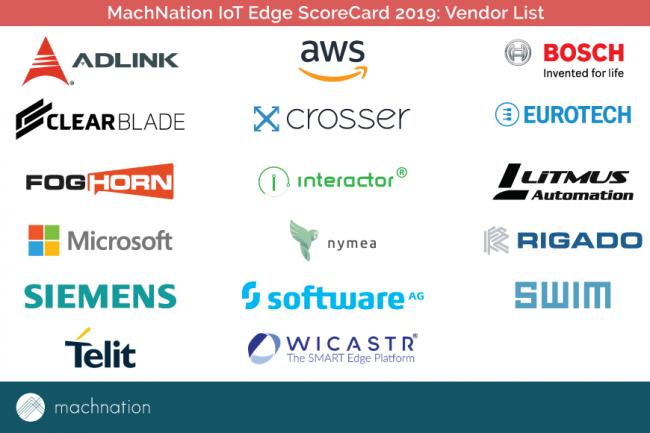 MachNation rates 17 IoT vendors in 2019 IoT Edge ScoreCard –