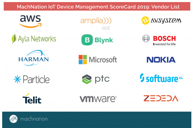 Vendors included in MachNation 2019 IoT Device Management ScoreCard