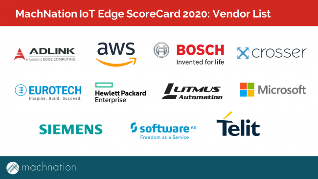 IIoT edge vendors included in MachNation 2020 IoT Edge ScoreCard